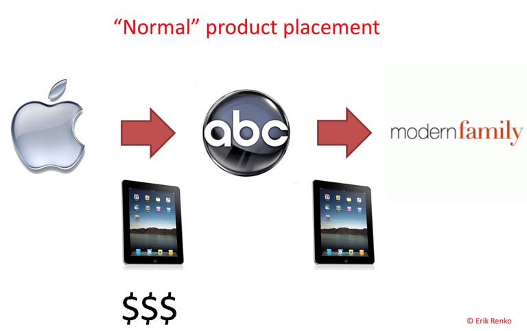 "A ""normal"" product placment"